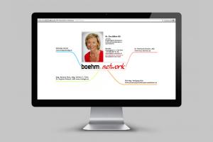 Böhm Network