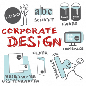 WDS, Logo, Schrift, Farbe, CMYK, RGB, Grafikdesign, Corporate Design, Homepage, Flyer, Briefpapier, Visitenkarten, Stempel