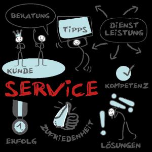 WDS, Beratung, Tipps, Dienstleistung, Kunde, Service, Kompetenz, Erfolg, Zufriedenheit, Lösungen