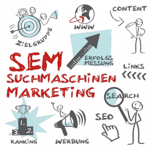 WDS, Zielgruppe, www, Content, Links, Erfolgsmessung, SEM, Suchmaschinen Marketing, Ranking, Werbung, SEO, Search, Social Marketing